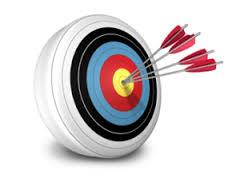 Target setting